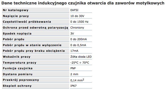 indukcyjny_czujnik_otwarcia_dla_zaworow_motylkowych_techniczne