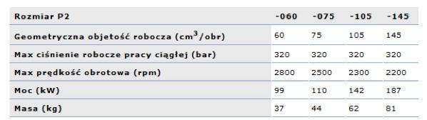 pomp_hydraul_typ_p2_tabela