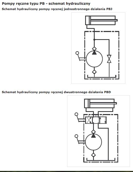 pompa_reczna_pb_schemat_hydrauliczny