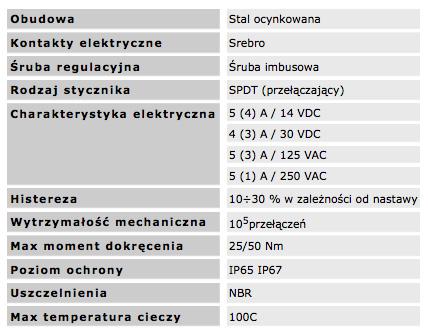 presostat_techniczne_tabela
