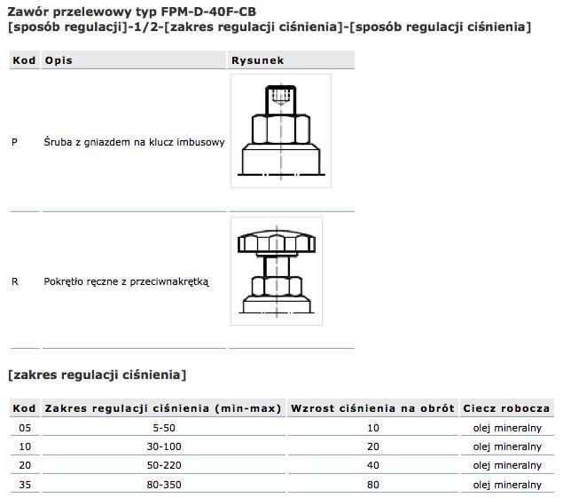 zawor_cisnieniowy_fpm-d-40f-cb_sposob_zamawiania