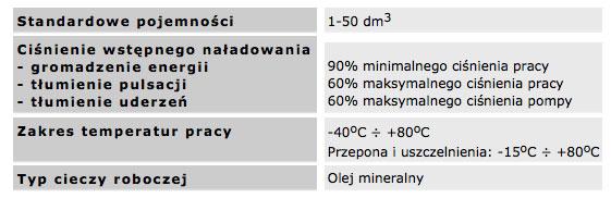 akumulatory_hydrauliczne_dane_techniczne