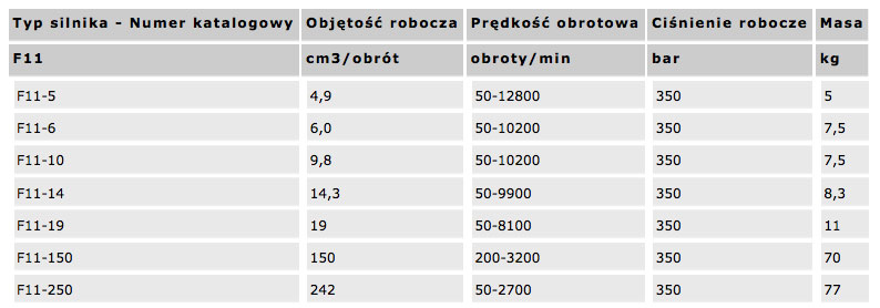 f11_dane_techniczne