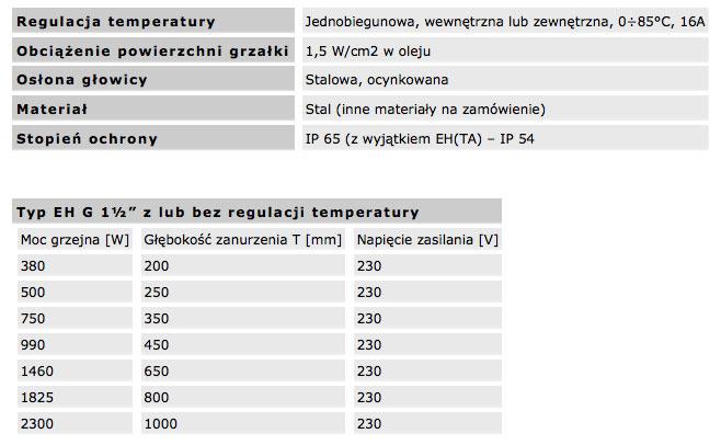 grzalki_do_zbiornikow_typu_EH_dane_techniczne