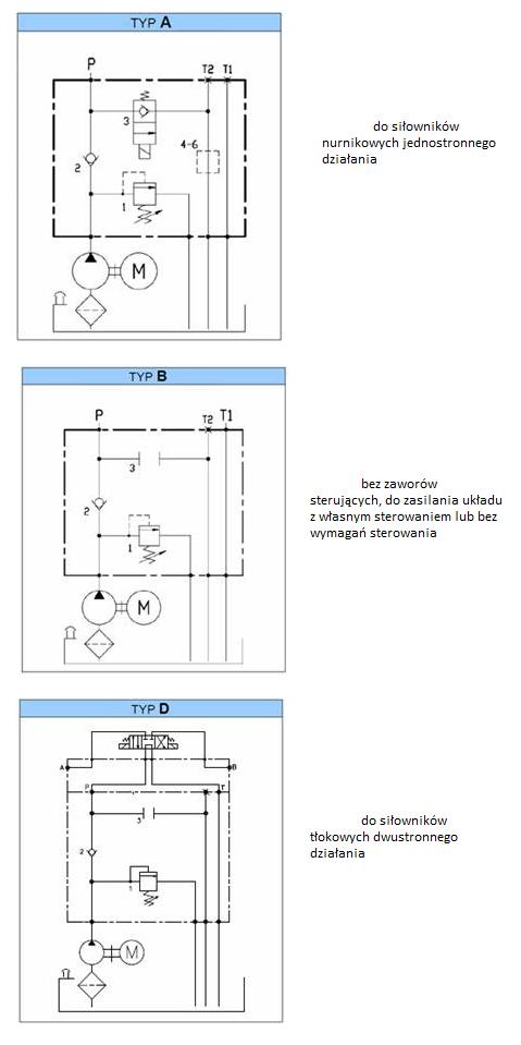 schemat układu hydraulicznego