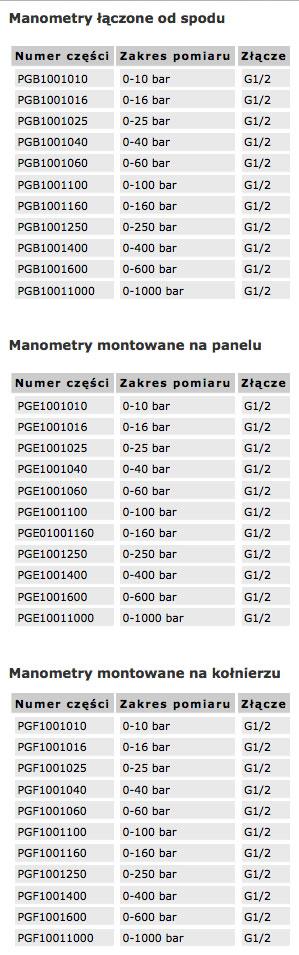 manometry_srednica_100_sposob_zamawiania