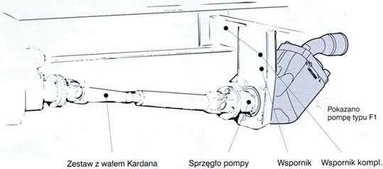 pompa_f1_przekroj