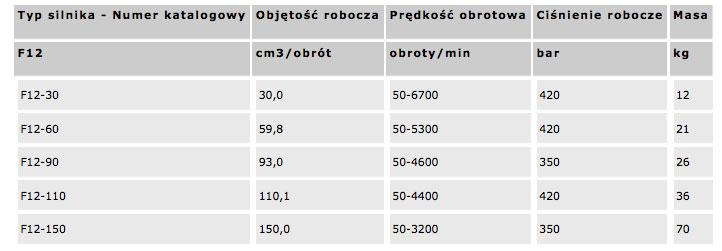 pompa_tloczkowa_typ_f12_dane_techniczne