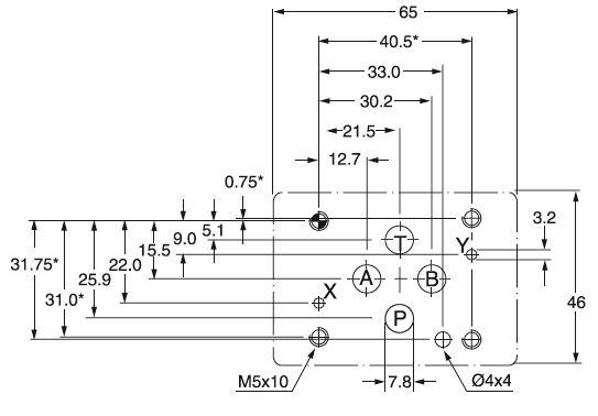 Rozdzielacz hydrauliczny elektrycznie sterowany typ D1VW - wymiary przyłączeniowe