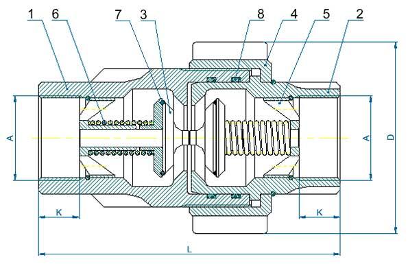 Szybkozłącza typu SG (skręcane)
