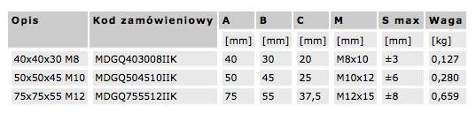 wibroizolatory_wymiary_tabela