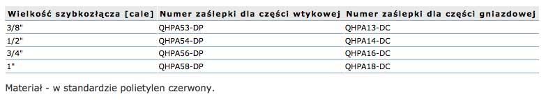 zaslepki_tabela